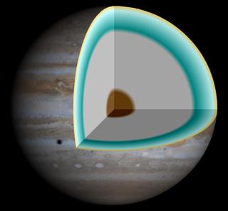 Jupiter_interior